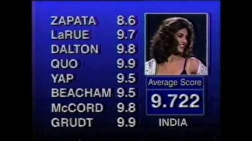 Swimsuit Score